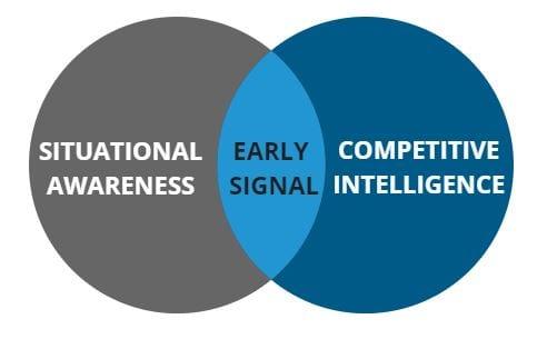 Intelligence chart