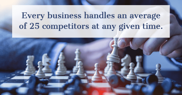 customized competitive intelligence